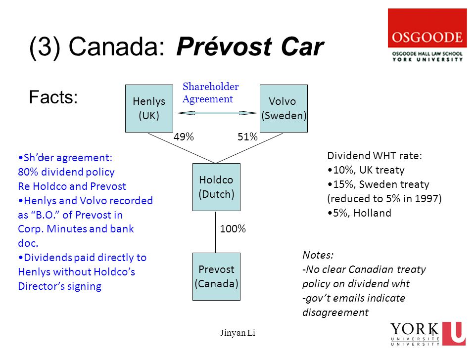 Jinyan Li4 (3) Canada: Prévost Car Facts: Prevost (Canada) Holdco (Dutch) Henlys (UK) Volvo (Sweden) 49%51% 100% Shareholder Agreement Sh'der agreement: 80% dividend policy Re Holdco and Prevost Henlys and Volvo recorded as B.O. of Prevost in Corp.