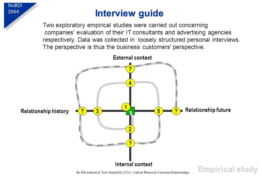 N o RD 2004 N o RD 2004 Bo Edvardsson & Tore Strandvik (2004): Critical Phases in Customer Relationships 4 3 2 Relationship future Relationship history Internal context External context 5 .