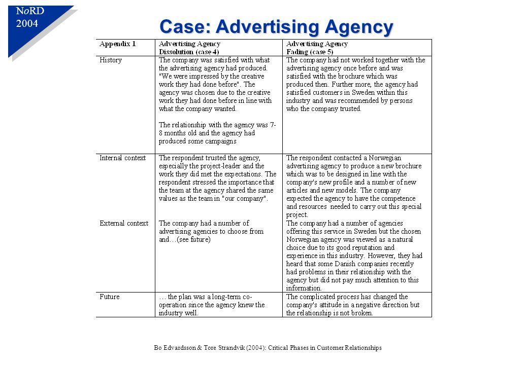 N o RD 2004 N o RD 2004 Bo Edvardsson & Tore Strandvik (2004): Critical Phases in Customer Relationships Case: Advertising Agency