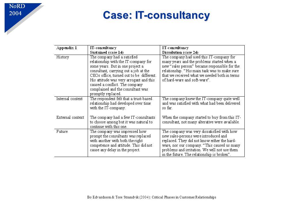 N o RD 2004 N o RD 2004 Bo Edvardsson & Tore Strandvik (2004): Critical Phases in Customer Relationships Case: IT-consultancy