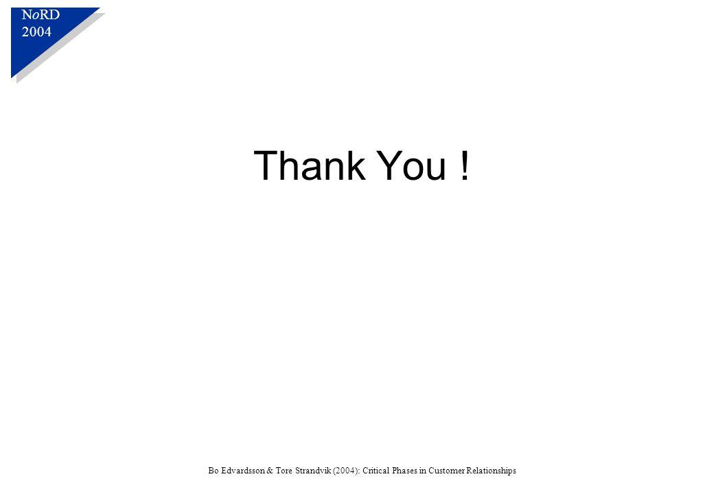 N o RD 2004 N o RD 2004 Bo Edvardsson & Tore Strandvik (2004): Critical Phases in Customer Relationships Thank You !