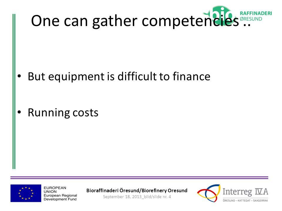 Bioraffinaderi Öresund/Biorefinery Oresund September 18, 2013_bild/slide nr. 4 One can gather competencies.. But equipment is difficult to finance Run