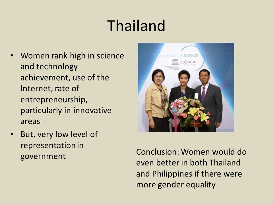 Thailand Women rank high in science and technology achievement, use of the Internet, rate of entrepreneurship, particularly in innovative areas But, very low level of representation in government Conclusion Conclusion: Women would do even better in both Thailand and Philippines if there were more gender equality