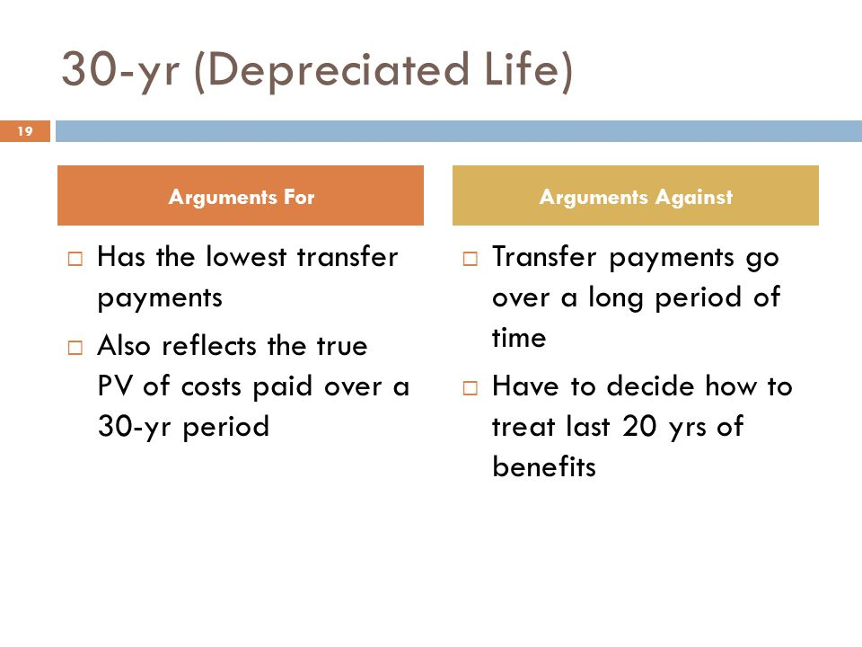 30-yr (Depreciated Life)  Has the lowest transfer payments  Also reflects the true PV of costs paid over a 30-yr period  Transfer payments go over a long period of time  Have to decide how to treat last 20 yrs of benefits Arguments ForArguments Against 19