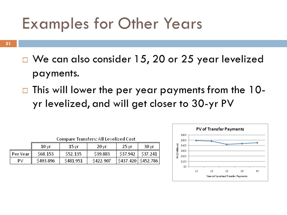 Examples for Other Years  We can also consider 15, 20 or 25 year levelized payments.
