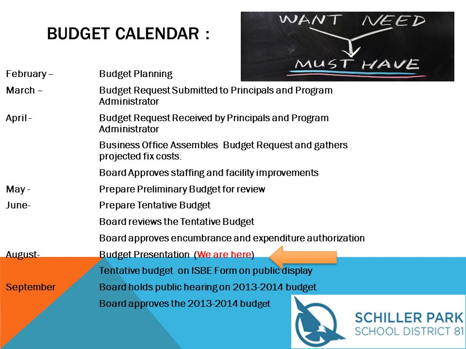 BUDGET CALENDAR : February –Budget Planning March – Budget Request Submitted to Principals and Program Administrator April - Budget Request Received by Principals and Program Administrator Business Office Assembles Budget Request and gathers projected fix costs.