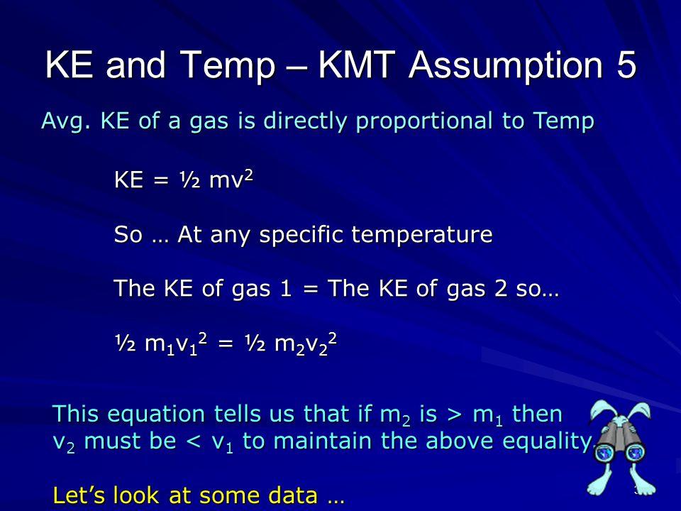 3 KE and Temp – KMT Assumption 5 Avg.
