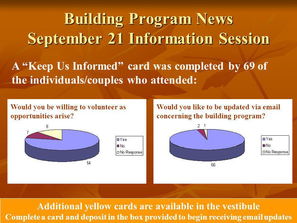 Building Program News September 21 Information Session Would you be willing to volunteer as opportunities arise.
