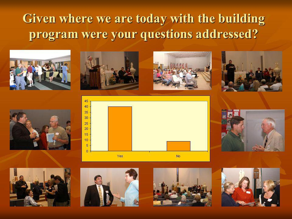 Given where we are today with the building program were your questions addressed?