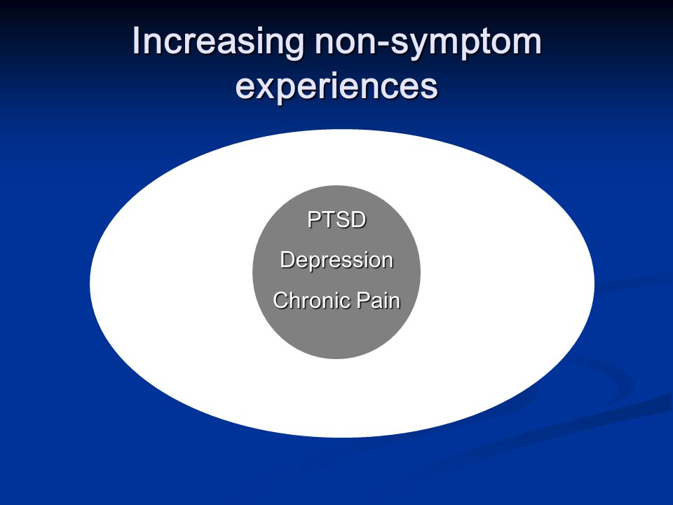 Increasing non-symptom experiences PTSDDepression Chronic Pain