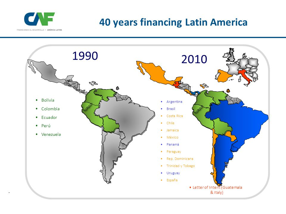 40 years financing Latin America.