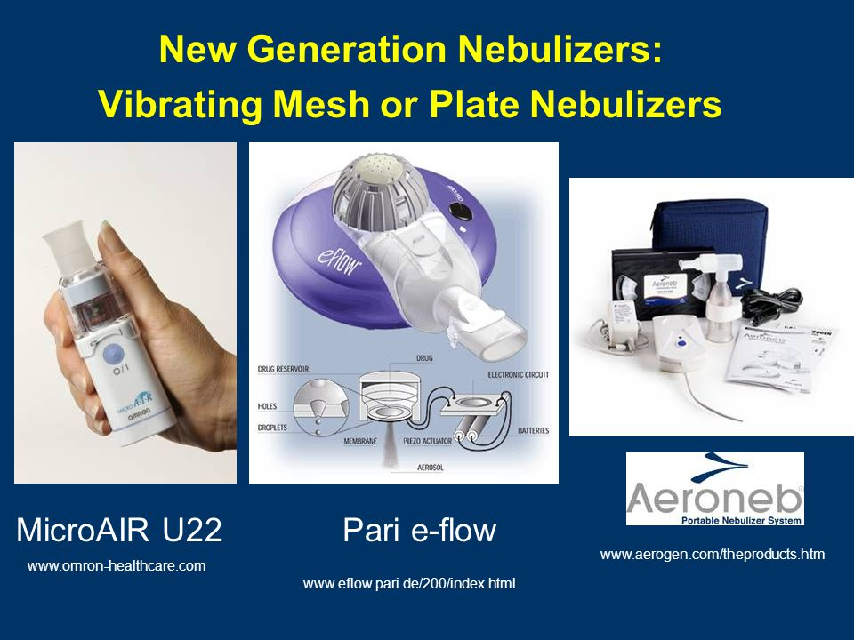 Advantages of New Vibrating Mesh or Plate Nebulizers Simple, compact, silent Do not require propellants or a compressor system Portable, battery operated, designed for use by ambulatory patients High fine particle fraction –Highly efficient delivery of aerosols to lower respiratory tract Only negligible volume of drug solution left in device Low aerosol velocity   throat deposition Prof.