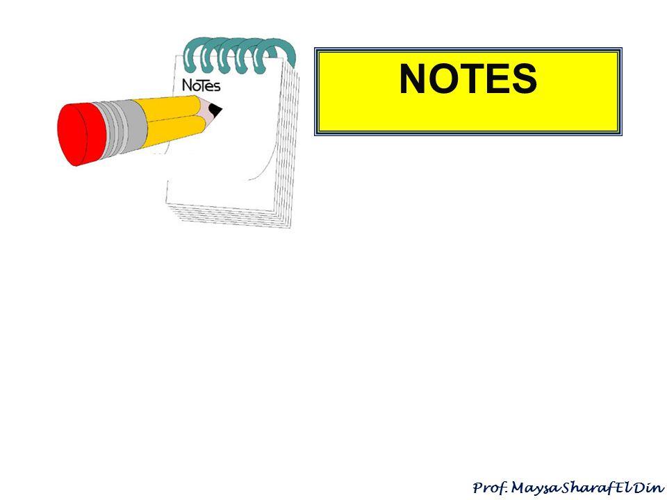 Instructions for correct use of Nebulizer: 1.