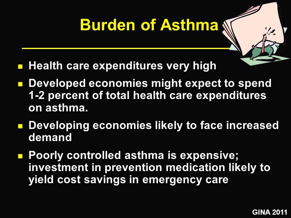 What do we mean by asthma control? Prof. Maysa Sharaf El Din