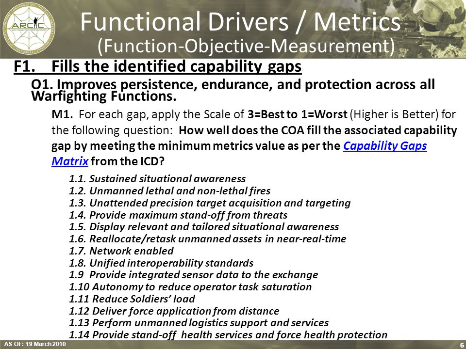 AS OF: 19 March 2010 6 Functional Drivers / Metrics (Function-Objective-Measurement) F1.Fills the identified capability gaps O1. Improves persistence,