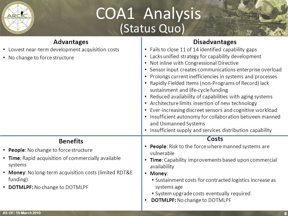 AS OF: 19 March 2010 8 COA1 Analysis (Status Quo) Disadvantages Fails to close 11 of 14 identified capability gaps Lacks unified strategy for capabili