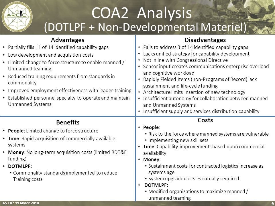 AS OF: 19 March 2010 10 COA3 Analysis (Combined DOTLPF and Materiel Approach) Disadvantages Largest development and acquisition cost Significant changes to force structure required Largest demand on the communications enterprise for network integration Advantages Closes all 14 identified capability gaps Inline with Congressional Directive for Unmanned Systems Open architecture permits insertion of future technology Autonomy provides fusion and reduces cognitive workload Manned / Unmanned teaming provides efficiencies in force structure Unmanned Systems improved effectiveness through interoperability, coordination, and collaboration Commonality standards reduce training and sustainment requirements Minimized communications enterprise overload from sensor input Extended situational awareness by persistently monitoring a changing complex OE Costs People: Implementing new skill sets Time: Full implementation outside POM window Money: Significant acquisition costs DOTMLPF: Doctrine, Materiel, Organization, and Facilities costs to integrate new systems Modified organizations to maximize manned / unmanned teaming Benefits People: Reduced risk to the force where manned systems are vulnerable Force structure efficiencies and/or reduction Time: Capability improvements based upon focused RDT&E ahead of commercial availability Money: Sustainment costs included within programs of record System upgrade costs built into program life cycles DOTMLPF: Incremental implementation of integrated solutions