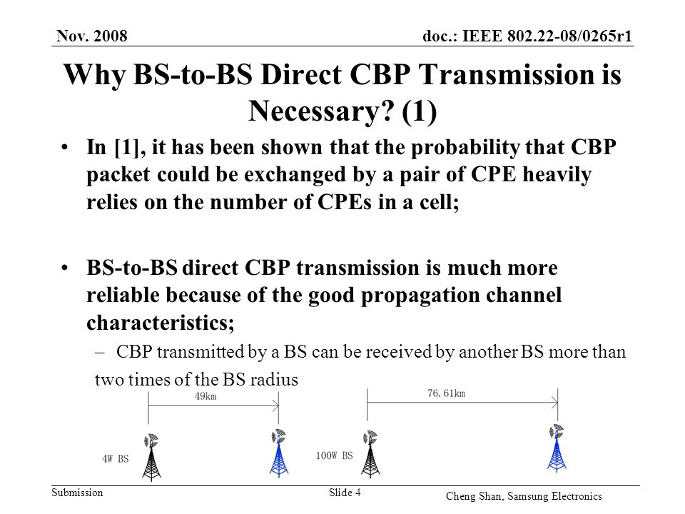 doc.: IEEE 802.22-08/0265r1 Submission Why BS-to-BS Direct CBP Transmission is Necessary? (1) In [1], it has been shown that the probability that CBP