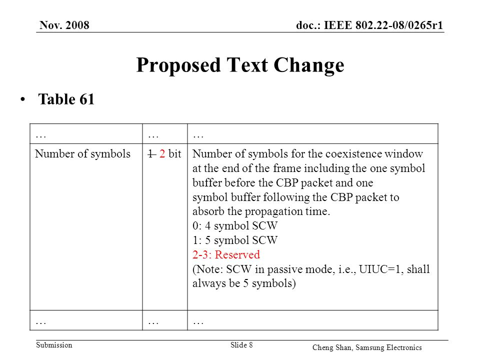 doc.: IEEE 802.22-08/0265r1 Submission Proposed Text Change Nov. 2008 Cheng Shan, Samsung Electronics Slide 8 Table 61 ……… Number of symbols1 2 bitNum
