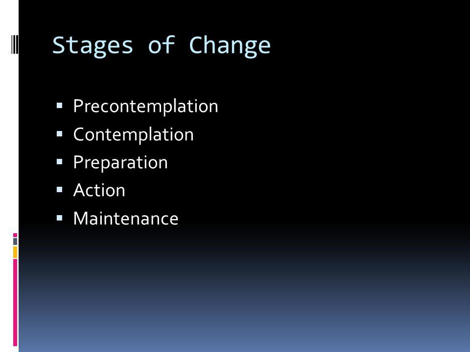 Stages of Change  Precontemplation  Contemplation  Preparation  Action  Maintenance