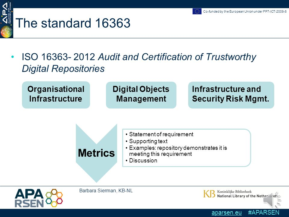 Barbara Sierman, KB-NL Co-funded by the European Union under FP7-ICT-2009-6 aparsen.eu #APARSEN The history : Infrastructure and Security Risk Management 2002 OAIS ISO 14721 published (updated 2012) Par.