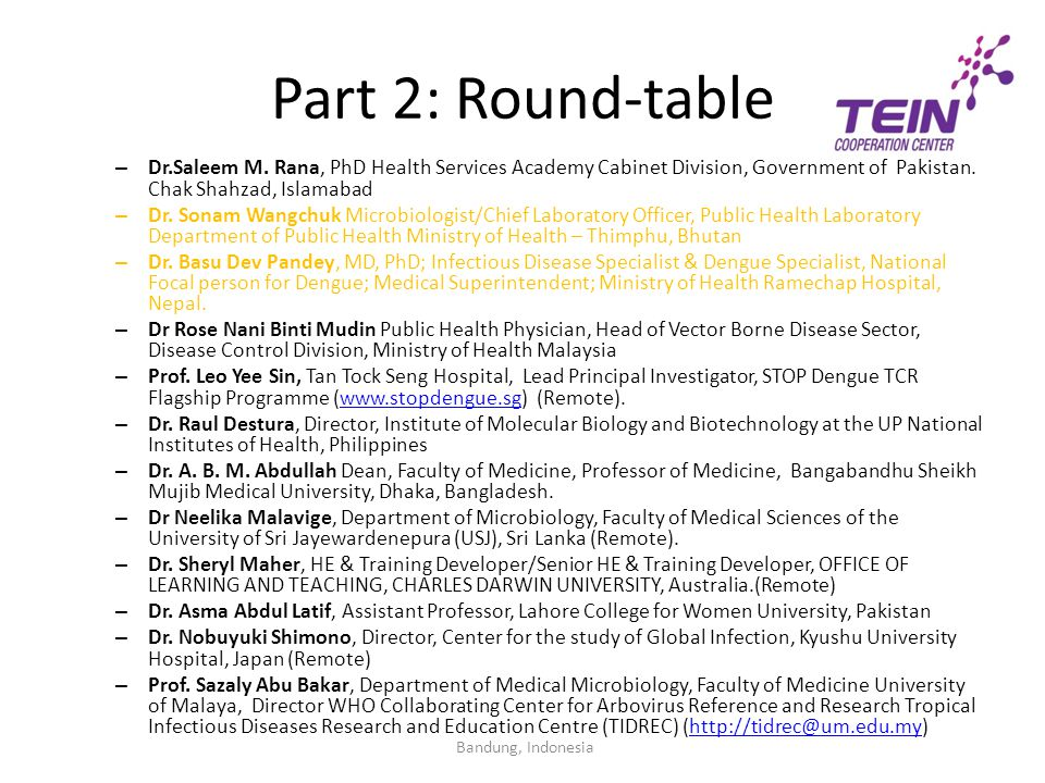 Part 2: Round-table – Dr.Saleem M.