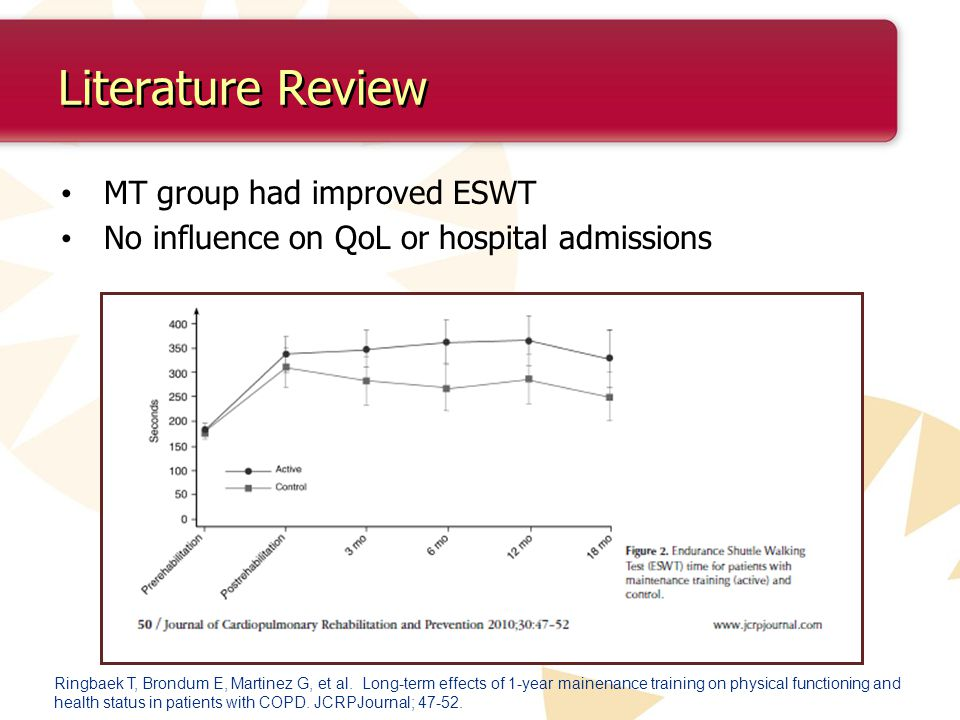 Literature Review MT group had improved ESWT No influence on QoL or hospital admissions Ringbaek T, Brondum E, Martinez G, et al.