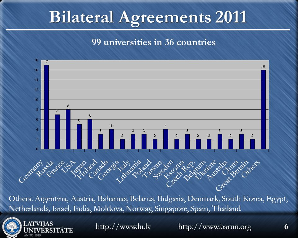 Bilateral Agreements 2011 http://www.bsrun.orghttp://www.lu.lv6 Others: Argentina, Austria, Bahamas, Belarus, Bulgaria, Denmark, South Korea, Egypt, Netherlands, Israel, India, Moldova, Norway, Singapore, Spain, Thailand 99 universities in 36 countries