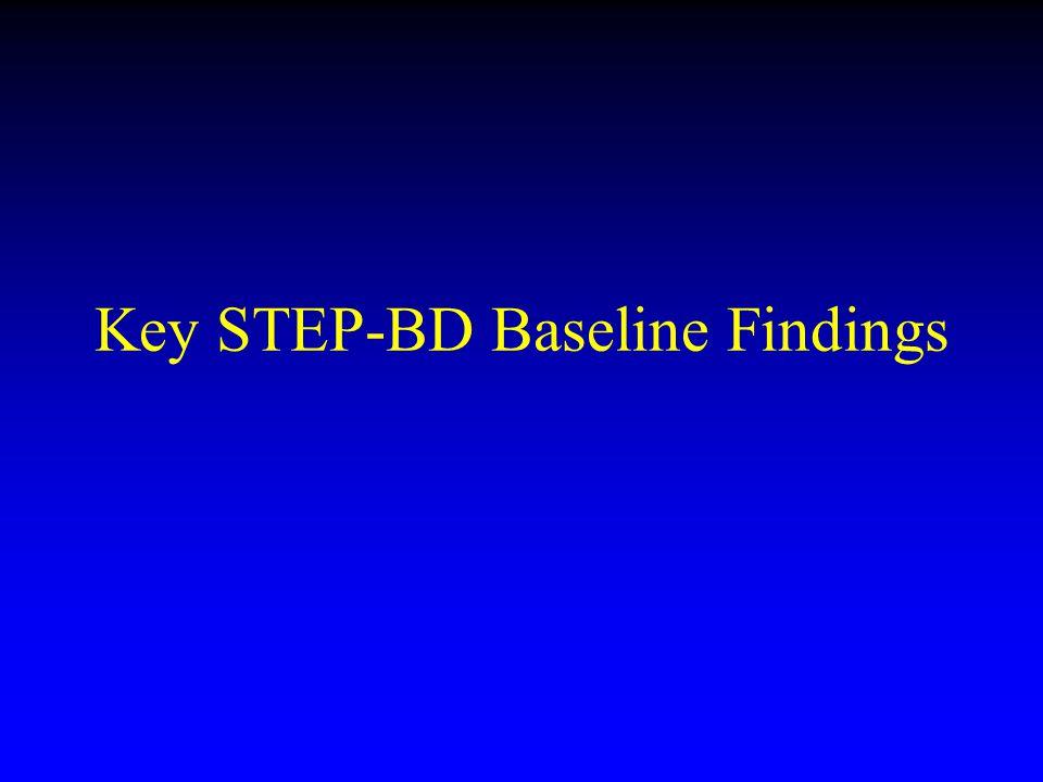 Key STEP-BD Baseline Findings