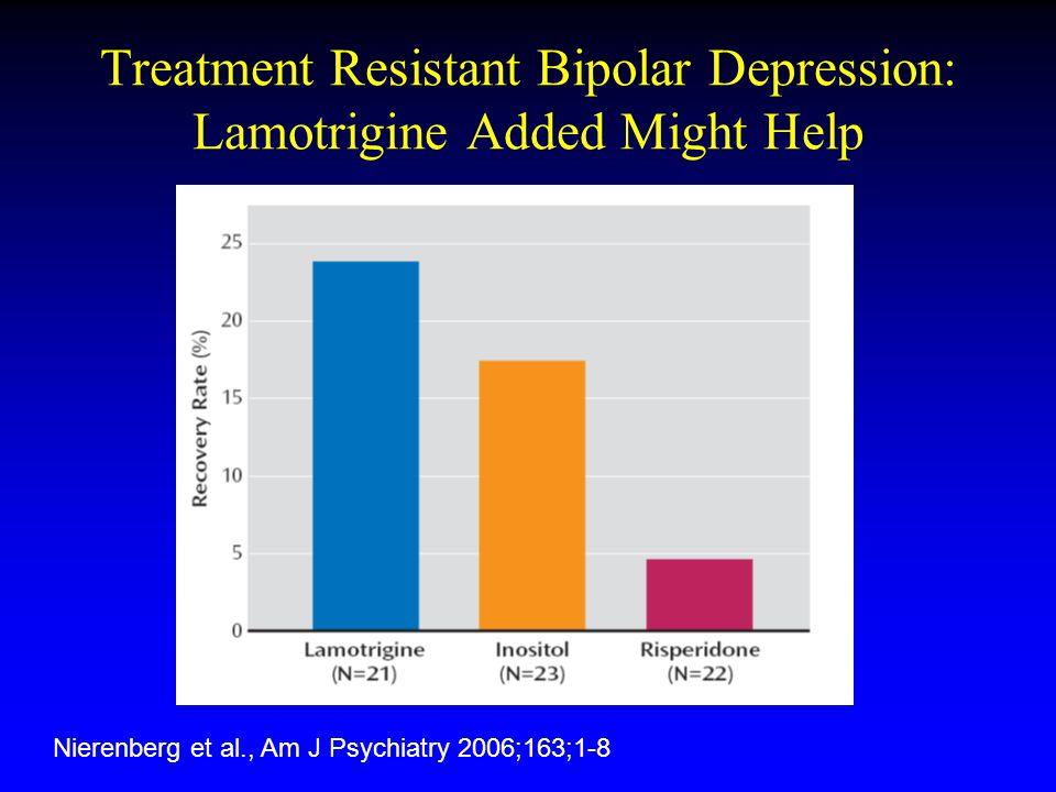 Treatment Resistant Bipolar Depression: Lamotrigine Added Might Help Nierenberg et al., Am J Psychiatry 2006;163;1-8