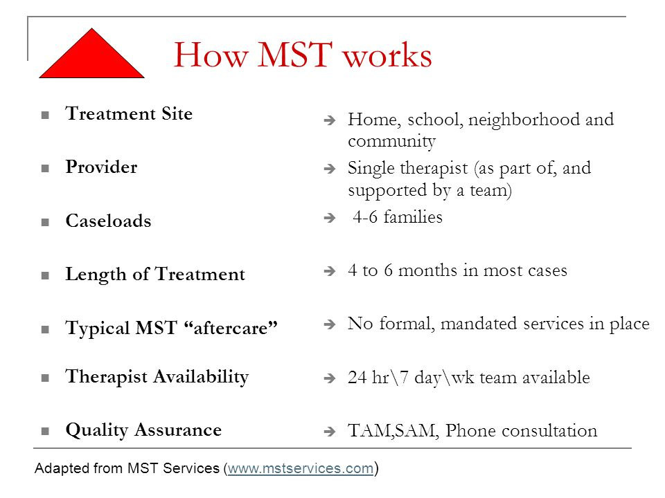 "How MST works Treatment Site Provider Caseloads Length of Treatment Typical MST ""aftercare"" Therapist Availability Quality Assurance è Home, school, n"