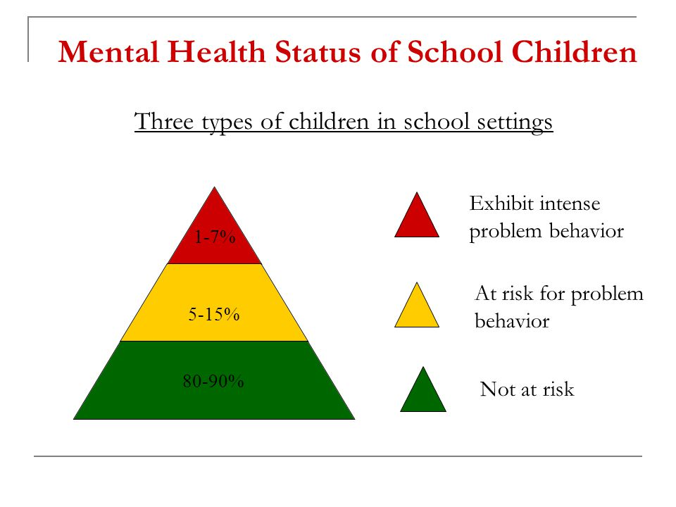 Mental Health Status of School Children Three types of children in school settings Exhibit intense problem behavior Not at risk At risk for problem be