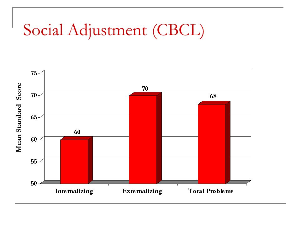 Social Adjustment (CBCL) Mean Standard Score