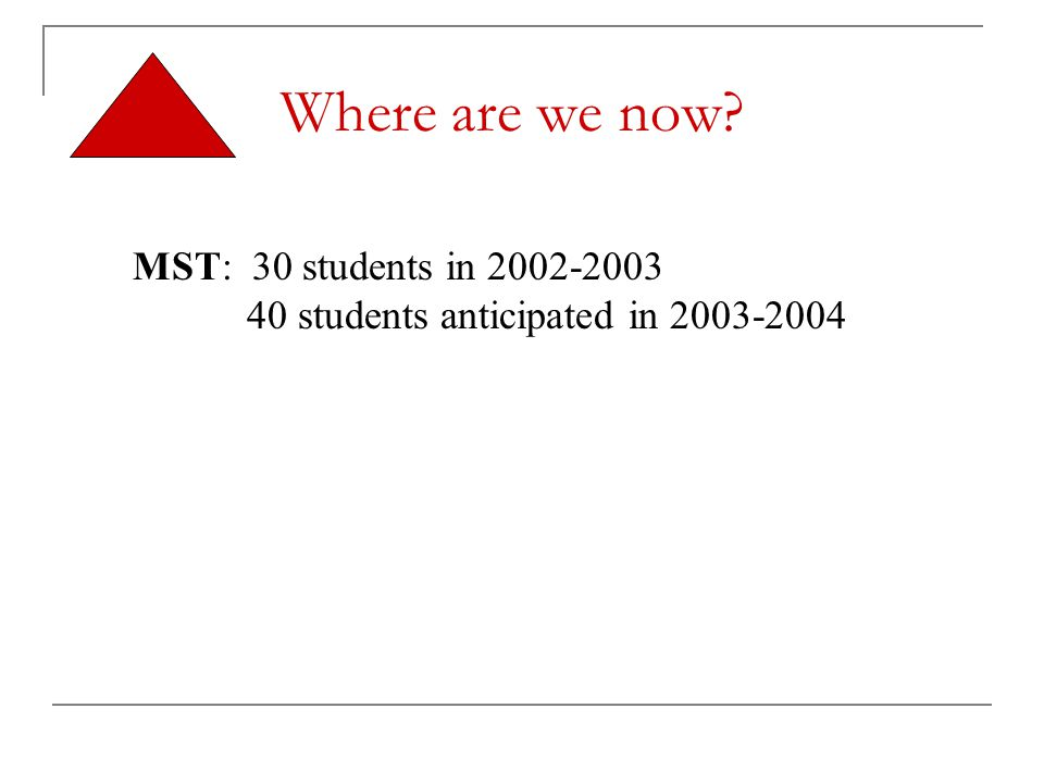 Where are we now? MST: 30 students in 2002-2003 40 students anticipated in 2003-2004