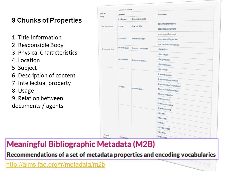 Various Data Dictionaries & Sample Records 9 Chunks of Properties 18 Decision Trees & Scenarios BIBO AGS AGLS EPRINT MARCREL DC DCTERMS Summary : LODE - BD Method