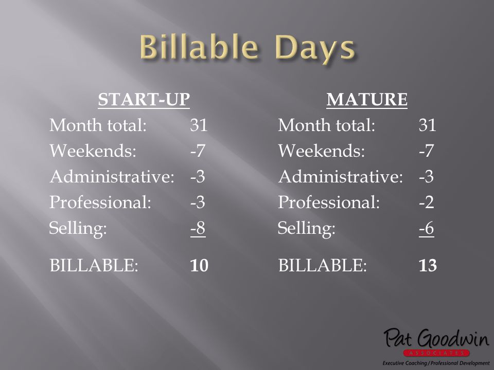START-UP Month total:31 Weekends: -7 Administrative:-3 Professional:-3 Selling:-8 BILLABLE: 10 MATURE Month total:31 Weekends:-7 Administrative:-3 Professional:-2 Selling:-6 BILLABLE: 13