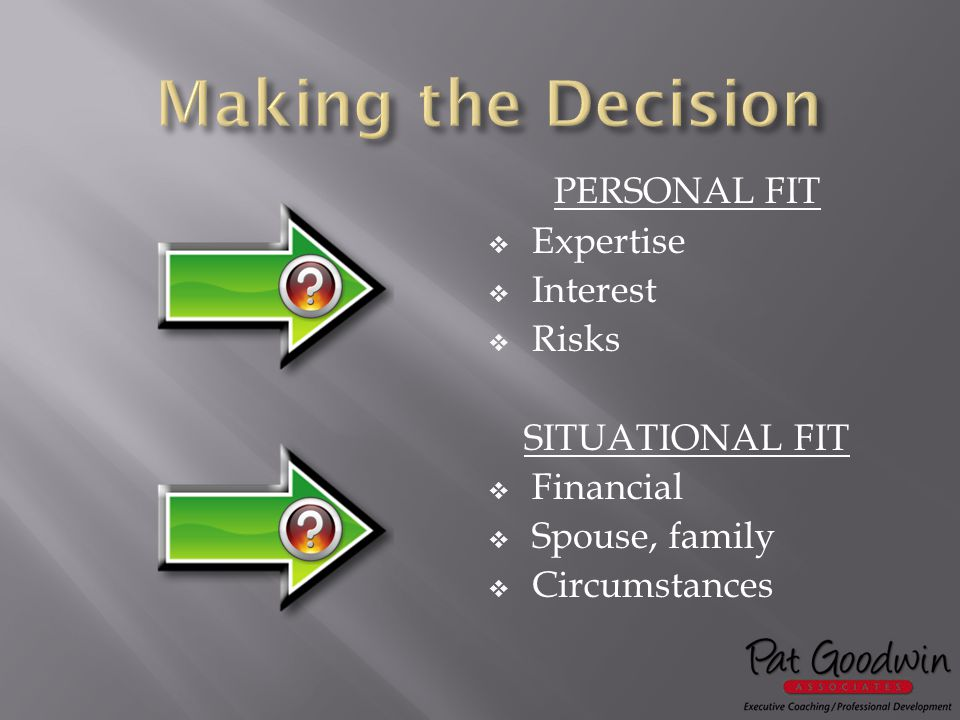 PERSONAL FIT  Expertise  Interest  Risks SITUATIONAL FIT  Financial  Spouse, family  Circumstances