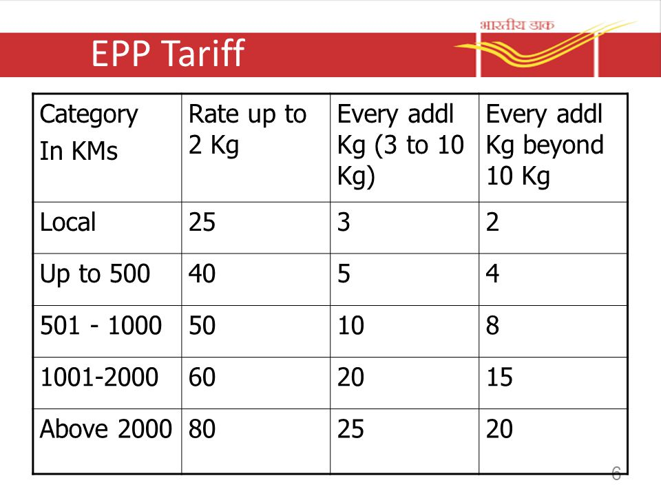6 EPP Tariff Category In KMs Rate up to 2 Kg Every addl Kg (3 to 10 Kg) Every addl Kg beyond 10 Kg Local2532 Up to 5004054 501 - 100050108 1001-200060