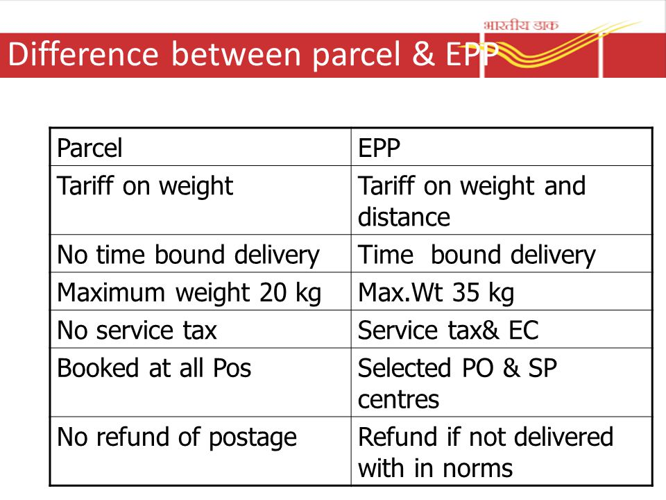 Difference between parcel & EPP ParcelEPP Tariff on weightTariff on weight and distance No time bound deliveryTime bound delivery Maximum weight 20 kg