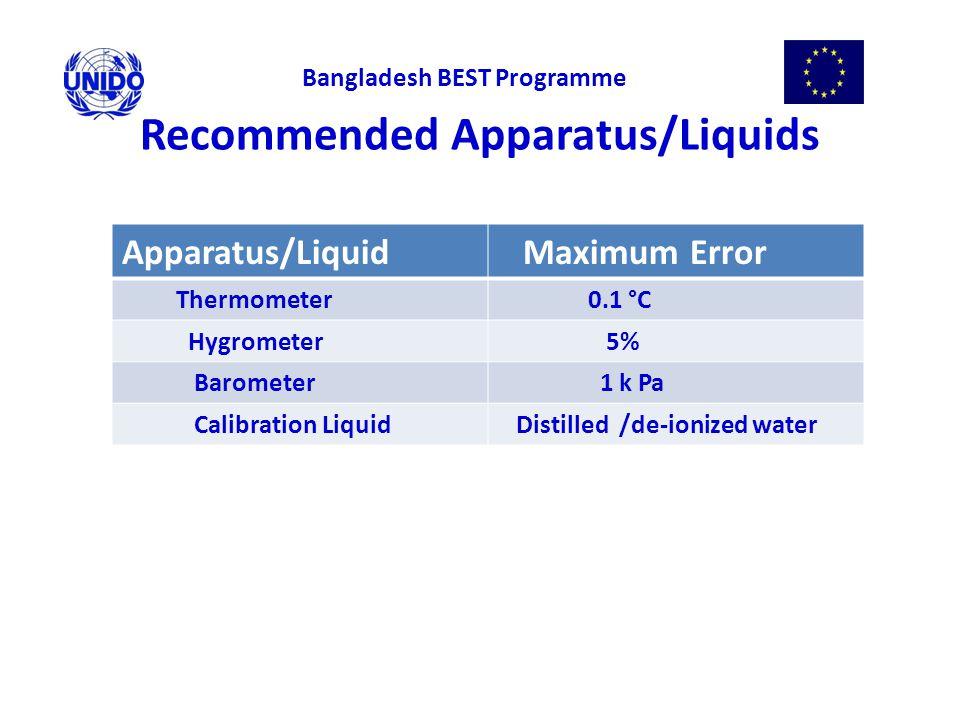Recommended Apparatus/Liquids Apparatus/Liquid Maximum Error Thermometer 0.1 °C Hygrometer 5% Barometer 1 k Pa Calibration Liquid Distilled /de-ionized water Bangladesh BEST Programme