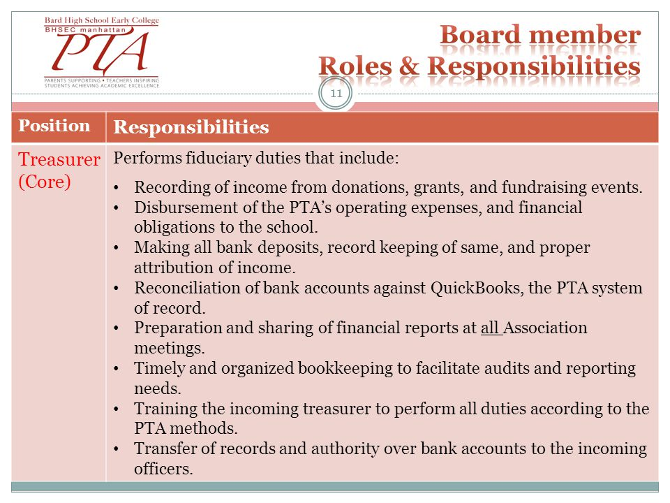Position Responsibilities Treasurer (Core) Performs fiduciary duties that include: Recording of income from donations, grants, and fundraising events.