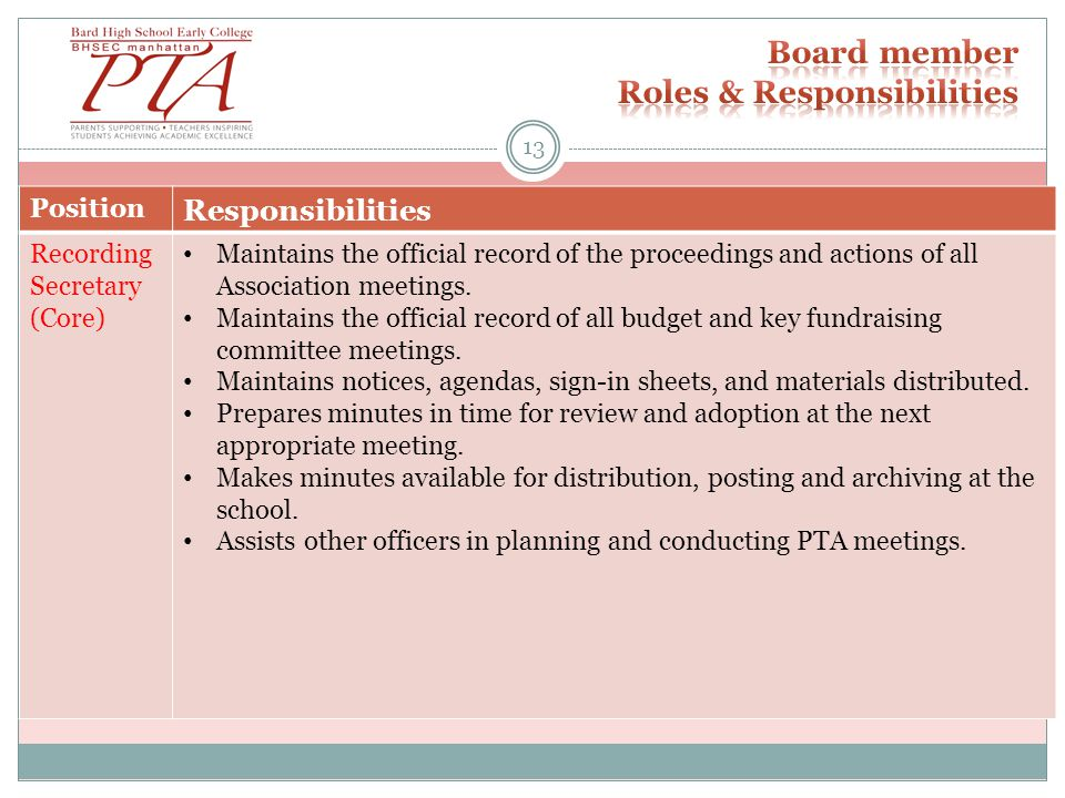 Position Responsibilities Recording Secretary (Core) Maintains the official record of the proceedings and actions of all Association meetings.