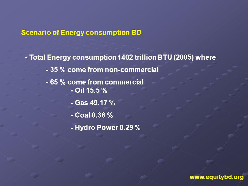 Scenario of Energy consumption BD - Total Energy consumption 1402 trillion BTU (2005) where - 35 % come from non-commercial - 65 % come from commercial - Oil 15.5 % - Gas 49.17 % - Coal 0.36 % - Hydro Power 0.29 % www.equitybd.org