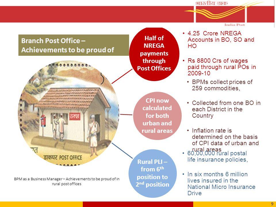 10 Postal Insurance – National Micro Insurance Drive