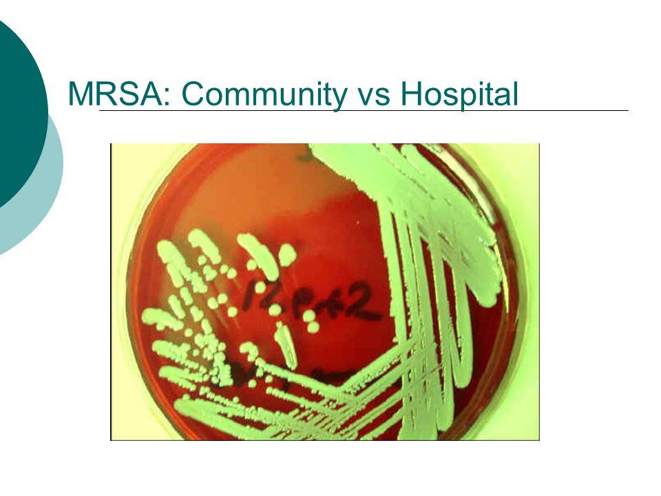 MRSA: Community vs Hospital