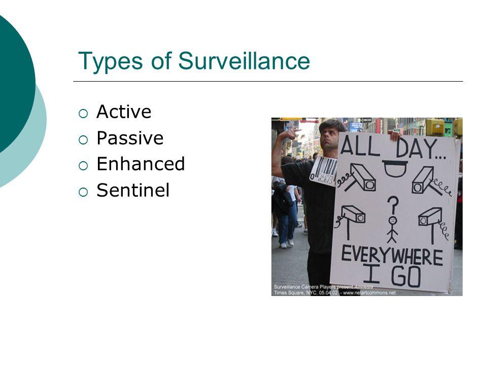 Types of Surveillance  Active  Passive  Enhanced  Sentinel