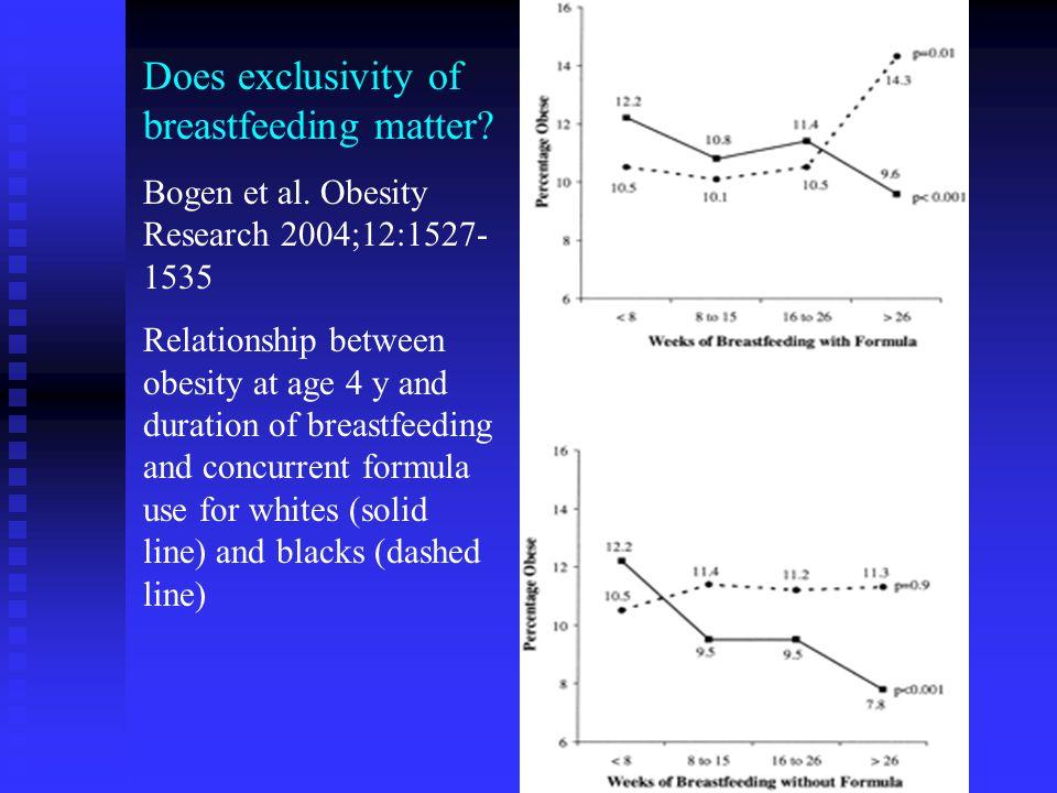 Does exclusivity of breastfeeding matter. Bogen et al.