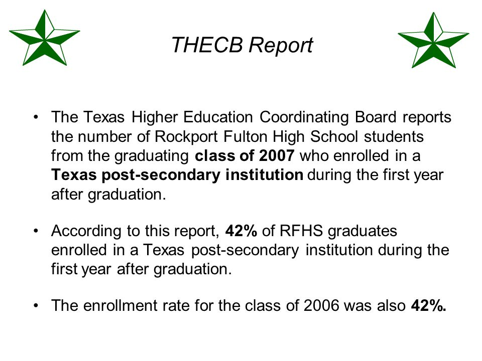 THECB Report The Texas Higher Education Coordinating Board reports the number of Rockport Fulton High School students from the graduating class of 200