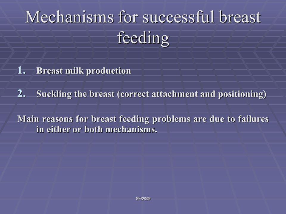 SF/2009 Factors influencing milk production: Suckling makes more milk.
