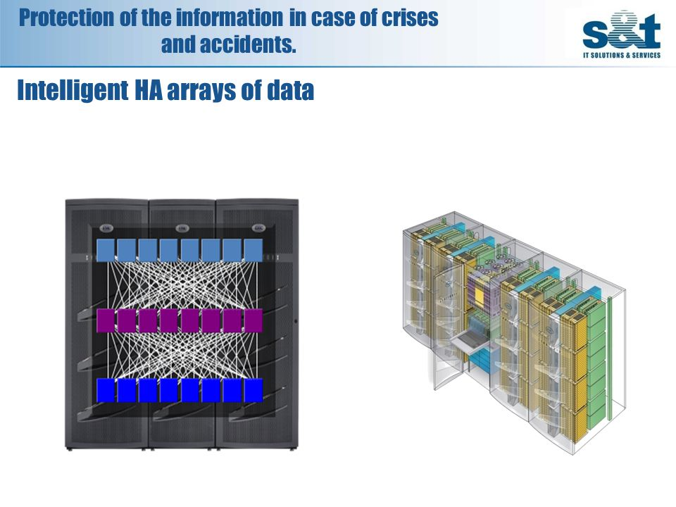 Protection of the information in case of crises and accidents. Intelligent HA arrays of data